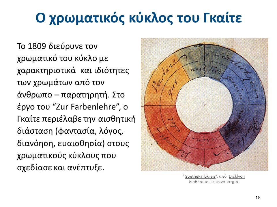 Ο χρωματικός κύκλος του Γκαίτε Το 1809 διεύρυνε τον χρωματικό του κύκλο με χαρακτηριστικά και ιδιότητες των χρωμάτων από τον άνθρωπο – παρατηρητή. Στο