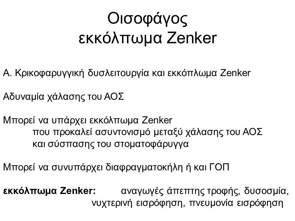 Οισοφάγος εκκόλπωμα Zenker Α.