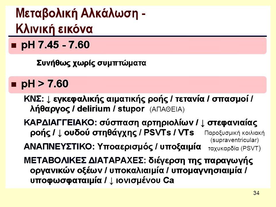 34 (AΠΑΘΕΙΑ) Παροξυσμική κοιλιακή (supraventricular) ταχυκαρδία (PSVT )