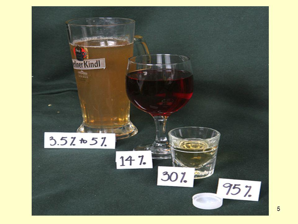 6 ΟΙΝΟΠΝΕΥΜΑ, ΣΥΓΚΕΝΤΡΩΣΗ, ΑΠΟΡΡΟΦΗΣΗ, ΓΑΣΤΡΙΚΟ ΠΕΡΙΕΧΟΜΕΝΟ Ο ρυθμός απορρόφησης του αλκοόλ είναι πιο γρήγορος, όταν πίνετε με άδειο στομάχι και η συγκέντρωσή του είναι 20-30%.