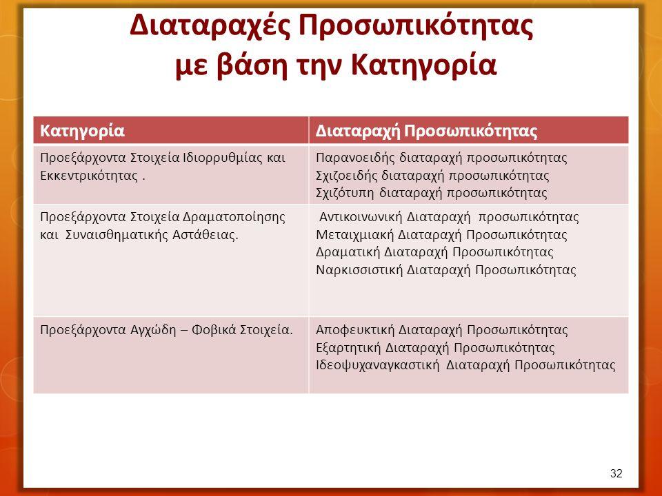 Διαταραχές Προσωπικότητας με βάση την Κατηγορία ΚατηγορίαΔιαταραχή Προσωπικότητας Προεξάρχοντα Στοιχεία Ιδιορρυθμίας και Εκκεντρικότητας.
