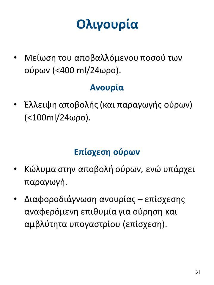 Ολιγουρία Μείωση του αποβαλλόμενου ποσού των ούρων (<400 ml/24ωρο). Ανουρία Έλλειψη αποβολής (και παραγωγής ούρων) (<100ml/24ωρο). Επίσχεση ούρων Κώλυ