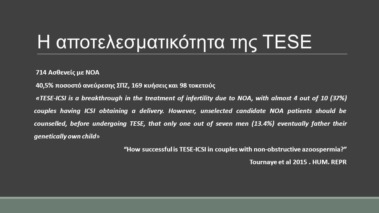 Η αποτελεσματικότητα της ΤESE 714 Ασθενείς με ΝΟΑ 40,5% ποσοστό ανεύρεσης ΣΠΖ, 169 κυήσεις και 98 τοκετούς «TESE-ICSI is a breakthrough in the treatme