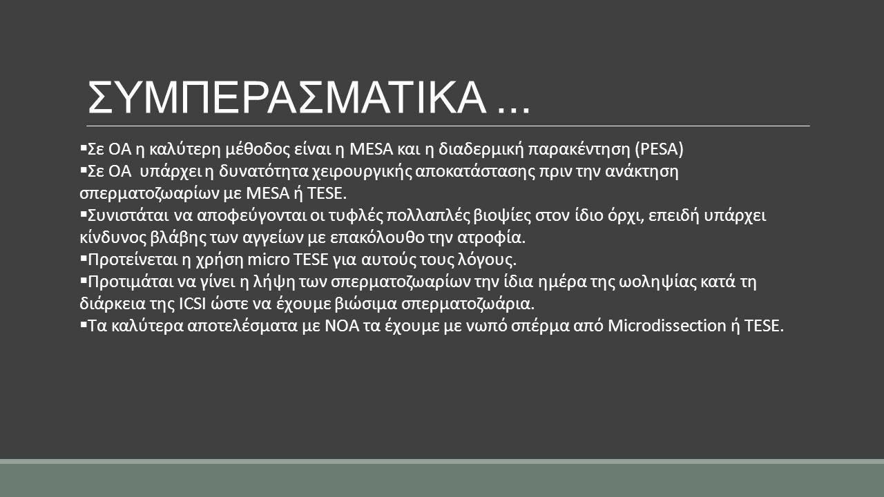ΣΥΜΠΕΡΑΣΜΑΤΙΚΑ...  Σε ΟΑ η καλύτερη μέθοδος είναι η MESA και η διαδερμική παρακέντηση (PESA)  Σε OA υπάρχει η δυνατότητα χειρουργικής αποκατάστασης