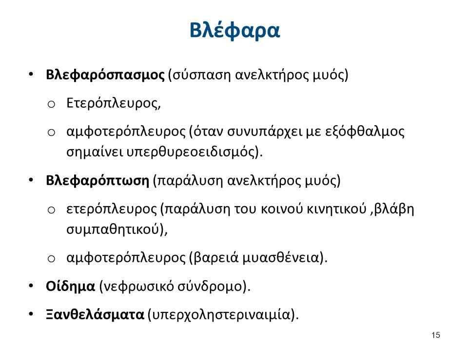 Βλεφαρόσπασμος (σύσπαση ανελκτήρος μυός) o Ετερόπλευρος, o αμφοτερόπλευρος (όταν συνυπάρχει με εξόφθαλμος σημαίνει υπερθυρεοειδισμός). Βλεφαρόπτωση (π