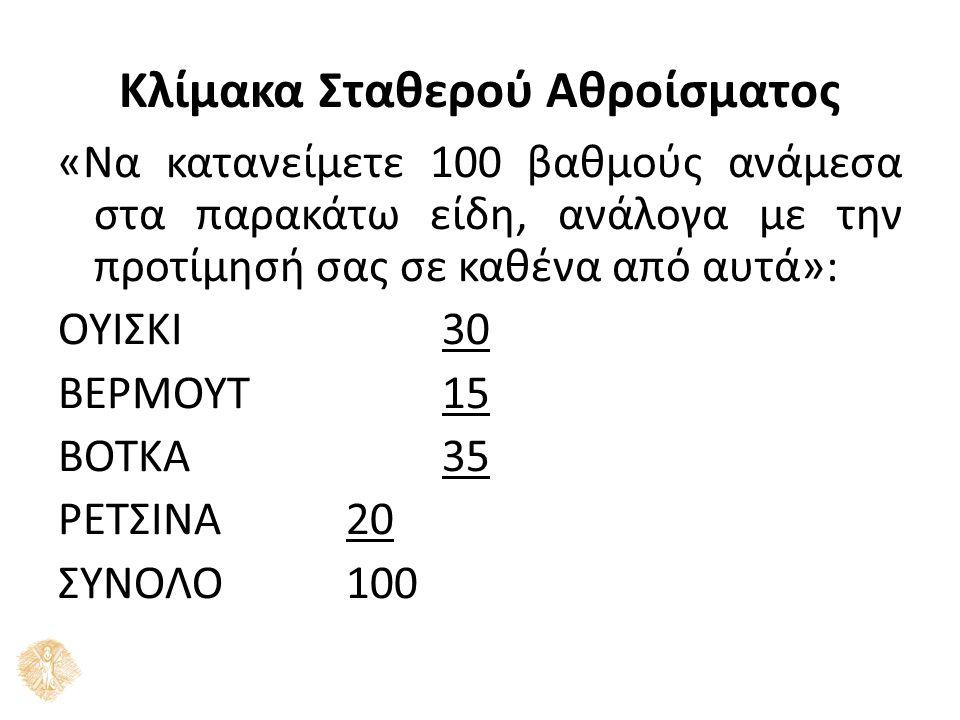 Κλίμακα Σταθερού Αθροίσματος «Να κατανείμετε 100 βαθμούς ανάμεσα στα παρακάτω είδη, ανάλογα με την προτίμησή σας σε καθένα από αυτά»: ΟΥΙΣΚΙ 30 ΒΕΡΜΟΥΤ 15 ΒΟΤΚΑ 35 ΡΕΤΣΙΝΑ 20 ΣΥΝΟΛΟ100