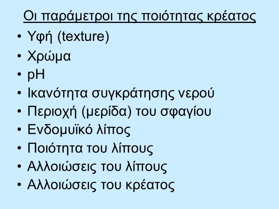 Οι παράμετροι της ποιότητας κρέατος Υφή (texture) Χρώμα pH Ικανότητα συγκράτησης νερού Περιοχή (μερίδα) του σφαγίου Ενδομυϊκό λίπος Ποιότητα του λίπου