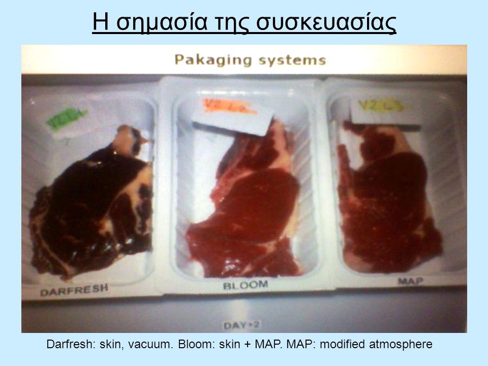Η σημασία της συσκευασίας Darfresh: skin, vacuum. Bloom: skin + MAP. MAP: modified atmosphere