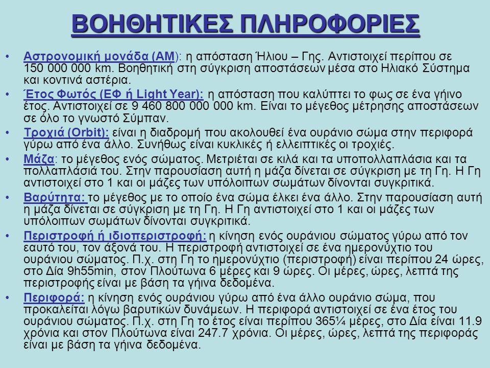 ΠΕΡΙΕΧΟΜΕΝΑ 1.Βοηθητικές πληροφορίες 2.Το Ηλιακό μας Σύστημα 3.Ο Ήλιος 4.Ερμής 5.Αφροδίτη 6.Γη 7.Αστεροειδείς 8.Δίας 9.Κρόνος 10.Ουρανός 11.Ποσειδώνας