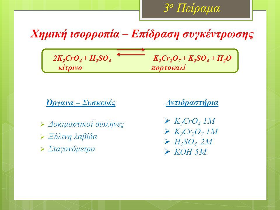 Χημική ισορροπία – Επίδραση συγκέντρωσης 2K 2 CrO 4 + H 2 SO 4 K 2 Cr 2 O 7 + K 2 SO 4 + H 2 O κίτρινο πορτοκαλί 3 ο Πείραμα Όργανα – Συσκευές  Δοκιμ