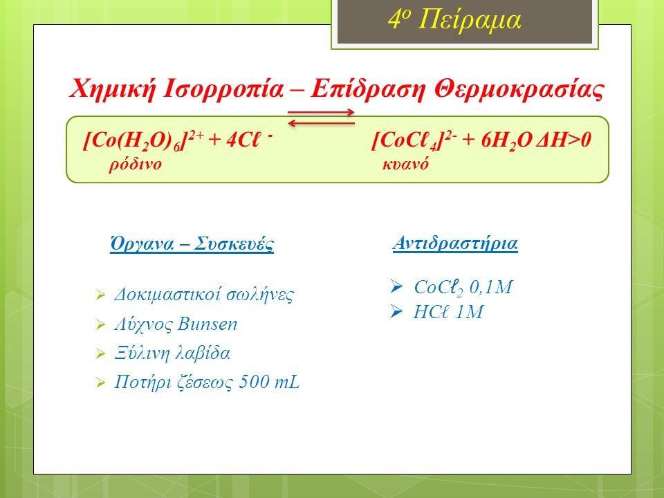 Χημική Ισορροπία – Επίδραση Θερμοκρασίας [Co(H 2 O) 6 ] 2+ + 4Cℓ - [CoCℓ 4 ] 2- + 6H 2 O ΔΗ>0 ρόδινο κυανό Όργανα – Συσκευές  Δοκιμαστικοί σωλήνες 