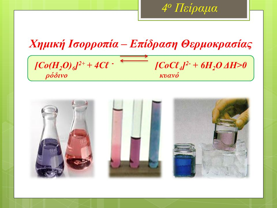 Χημική Ισορροπία – Επίδραση Θερμοκρασίας [Co(H 2 O) 6 ] 2+ + 4Cℓ - [CoCℓ 4 ] 2- + 6H 2 O ΔΗ>0 ρόδινο κυανό 4 ο Πείραμα