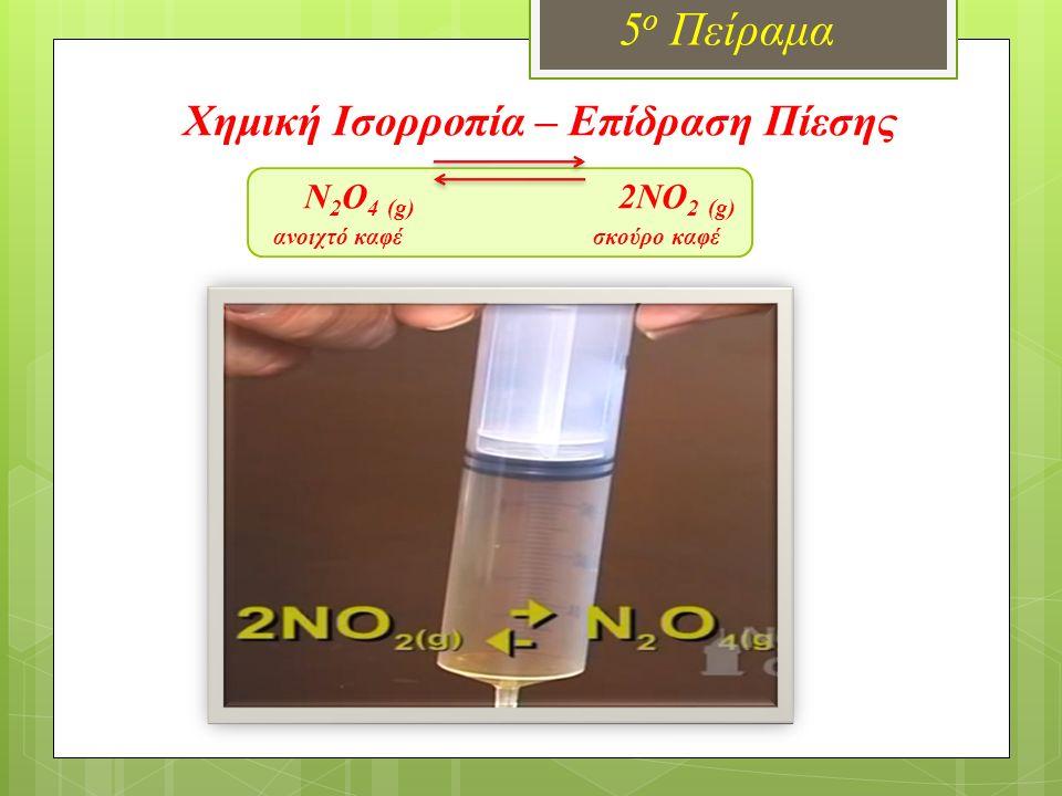 Χημική Ισορροπία – Επίδραση Πίεσης Ν 2 Ο 4 (g) 2ΝΟ 2 (g) ανοιχτό καφέ σκούρο καφέ 5 ο Πείραμα