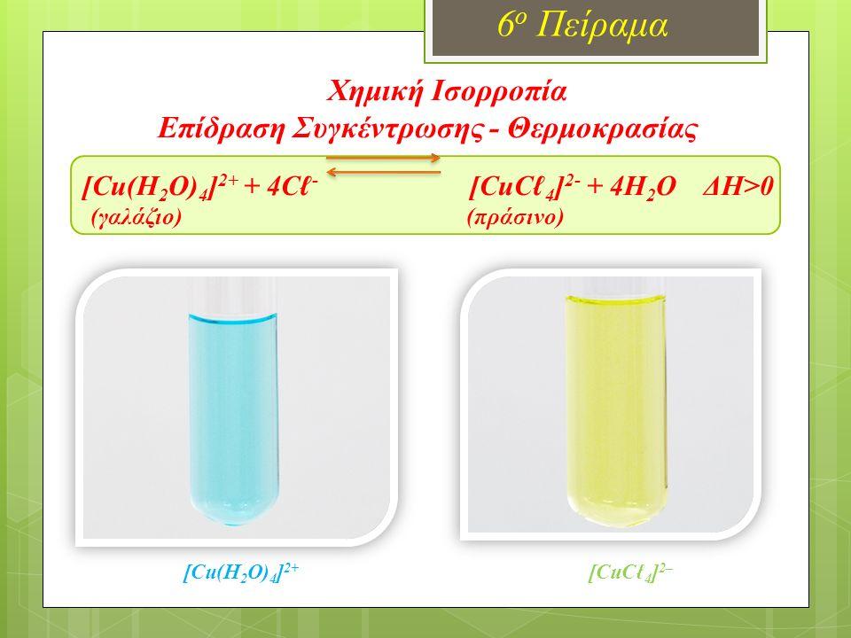 6 ο Πείραμα Χημική Ισορροπία Επίδραση Συγκέντρωσης - Θερμοκρασίας [Cu(H 2 O) 4 ] 2+ + 4Cℓ - [CuCℓ 4 ] 2- + 4H 2 O ΔΗ>0 (γαλάζιο) (πράσινο) [Cu(H 2 O)