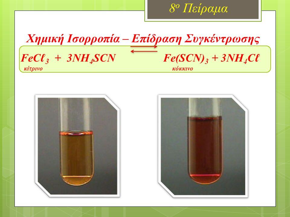 Χημική Ισορροπία – Επίδραση Συγκέντρωσης FeCℓ 3 + 3NH 4 SCN Fe(SCN) 3 + 3NH 4 Cℓ. κίτρινο κόκκινο 8 ο Πείραμα