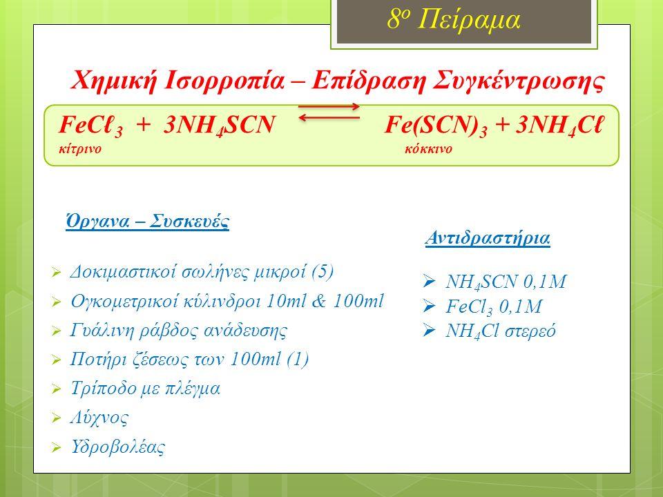 Χημική Ισορροπία – Επίδραση Συγκέντρωσης FeCℓ 3 + 3NH 4 SCN Fe(SCN) 3 + 3NH 4 Cℓ κίτρινο κόκκινο 8 ο Πείραμα Όργανα – Συσκευές  Δοκιμαστικοί σωλήνες