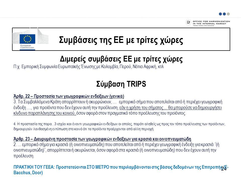 24 Συμβάσεις της EE με τρίτες χώρες Διμερείς συμβάσεις ΕΕ με τρίτες χώρες Π.χ.