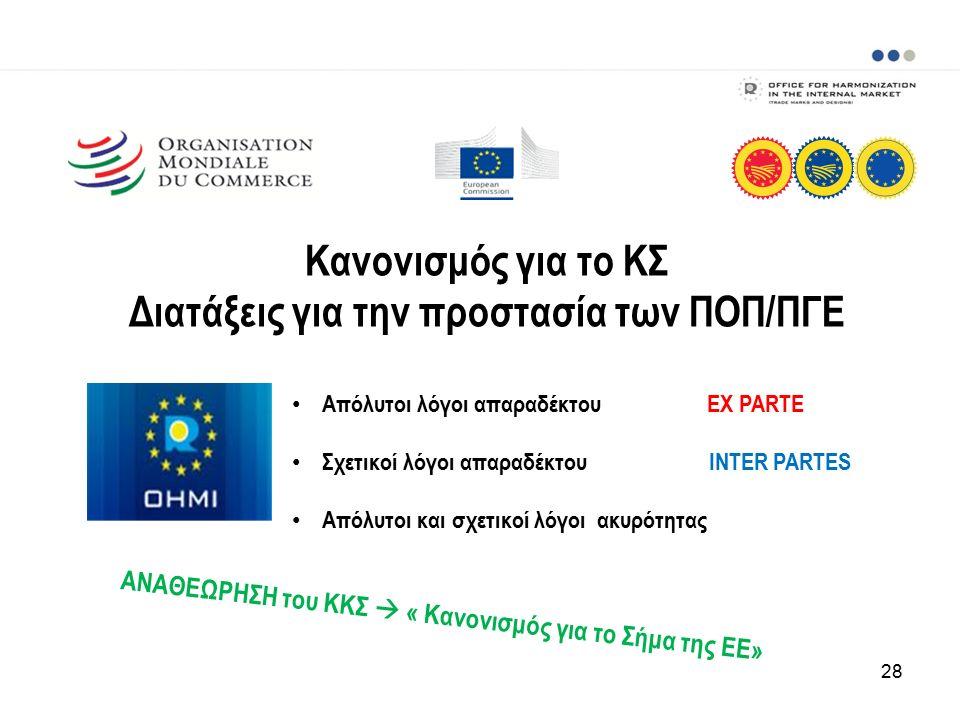 Κανονισμός για το ΚΣ Διατάξεις για την προστασία των ΠΟΠ/ΠΓΕ 28 Απόλυτοι λόγοι απαραδέκτου EX PARTE Σχετικοί λόγοι απαραδέκτου INTER PARTES Απόλυτοι και σχετικοί λόγοι ακυρότητας ΑΝΑΘΕΩΡΗΣΗ του ΚΚΣ  « Κανονισμός για το Σήμα της ΕΕ»