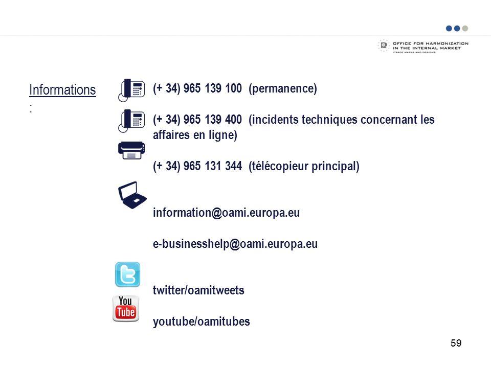 Informations : (+ 34) 965 139 100 (permanence) (+ 34) 965 139 400 (incidents techniques concernant les affaires en ligne) (+ 34) 965 131 344 (télécopieur principal) information@oami.europa.eu e-businesshelp@oami.europa.eu twitter/oamitweets youtube/oamitubes 59