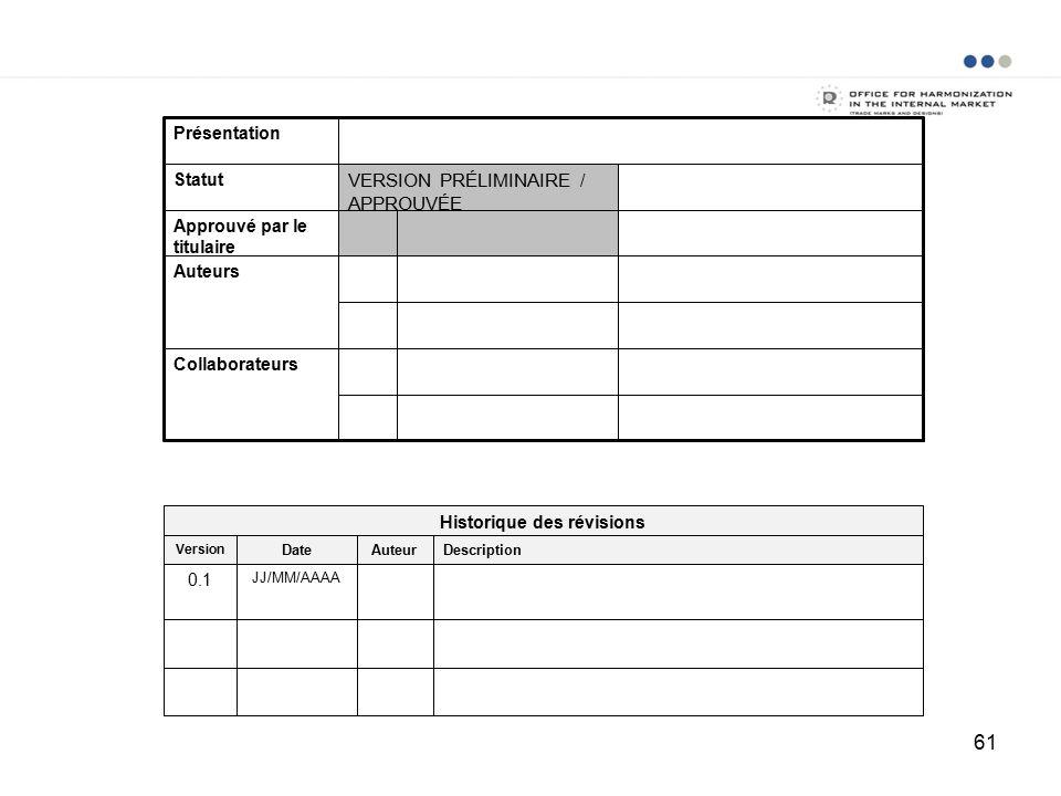 Collaborateurs Auteurs Approuvé par le titulaire VERSION PRÉLIMINAIRE / APPROUVÉE Statut Présentation Historique des révisions JJ/MM/AAAA 0.1 DescriptionAuteurDate Version 61