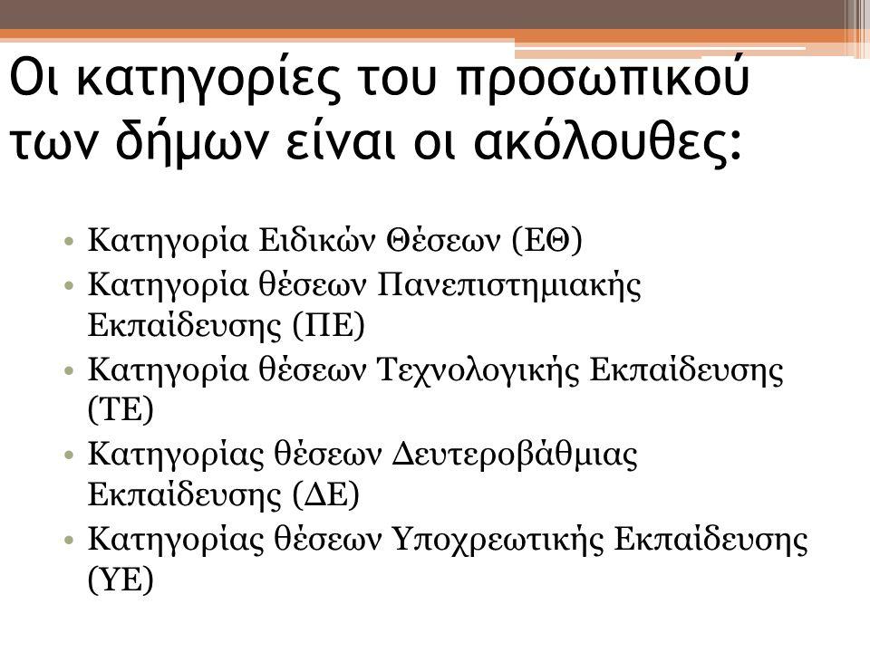Οι κατηγορίες του προσωπικού των δήμων είναι οι ακόλουθες: Κατηγορία Ειδικών Θέσεων (ΕΘ) Κατηγορία θέσεων Πανεπιστημιακής Εκπαίδευσης (ΠΕ) Κατηγορία θέσεων Τεχνολογικής Εκπαίδευσης (ΤΕ) Κατηγορίας θέσεων Δευτεροβάθμιας Εκπαίδευσης (ΔΕ) Κατηγορίας θέσεων Υποχρεωτικής Εκπαίδευσης (ΥΕ)