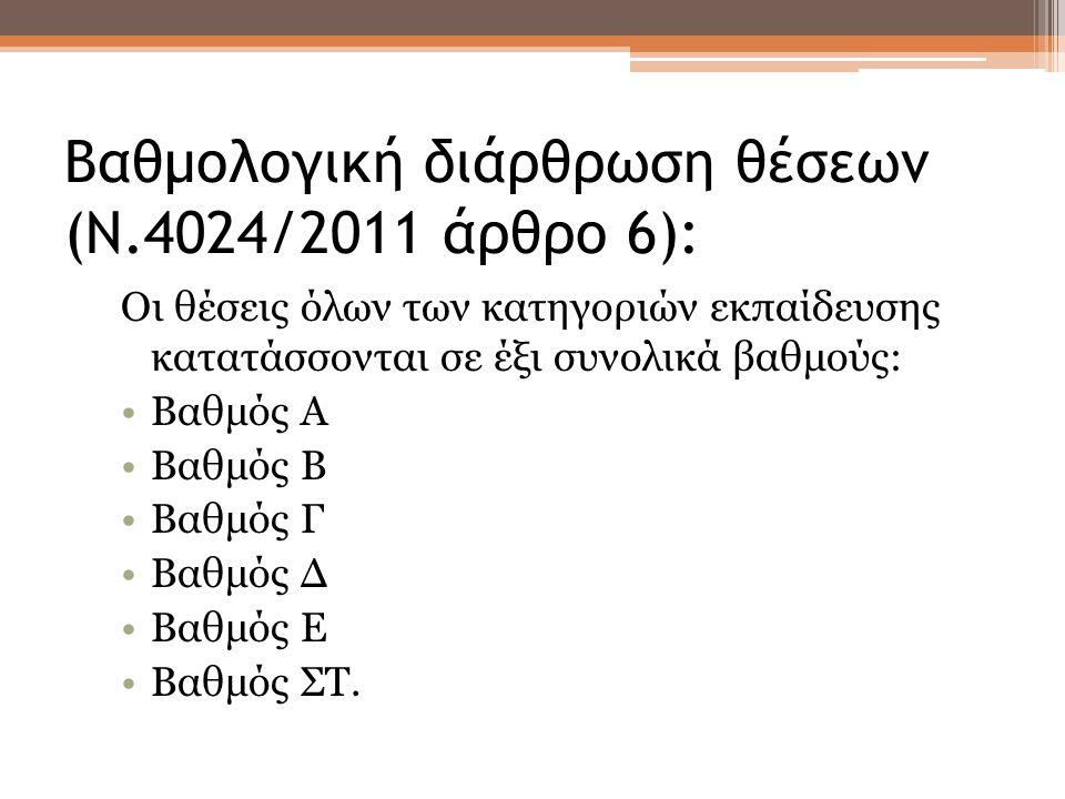 Βαθμολογική διάρθρωση θέσεων (Ν.4024/2011 άρθρο 6): Οι θέσεις όλων των κατηγοριών εκπαίδευσης κατατάσσονται σε έξι συνολικά βαθμούς: Βαθμός Α Βαθμός Β Βαθμός Γ Βαθμός Δ Βαθμός Ε Βαθμός ΣΤ.