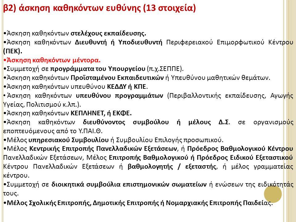 β2) άσκηση καθηκόντων ευθύνης (13 στοιχεία) Άσκηση καθηκόντων στελέχους εκπαίδευσης.