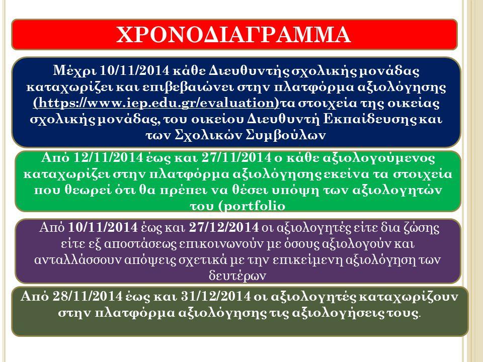 Από 12/11/2014 έως και 27/11/2014 ο κάθε αξιολογούμενος καταχωρίζει στην πλατφόρμα αξιολόγησης εκείνα τα στοιχεία που θεωρεί ότι θα πρέπει να θέσει υπόψη των αξιολογητών του (portfolio ΧΡΟΝΟΔΙΑΓΡΑΜΜΑ Μέχρι 10/11/2014 κάθε Διευθυντής σχολικής μονάδας καταχωρίζει και επιβεβαιώνει στην πλατφόρμα αξιολόγησης (https://www.iep.edu.gr/evaluation)τα στοιχεία της οικείας σχολικής μονάδας, του οικείου Διευθυντή Εκπαίδευσης και των Σχολικών Συμβούλων Από 10/11/2014 έως και 27/12/2014 οι αξιολογητές είτε δια ζώσης είτε εξ αποστάσεως επικοινωνούν με όσους αξιολογούν και ανταλλάσσουν απόψεις σχετικά με την επικείμενη αξιολόγηση των δευτέρων Από 28/11/2014 έως και 31/12/2014 οι αξιολογητές καταχωρίζουν στην πλατφόρμα αξιολόγησης τις αξιολογήσεις τους.