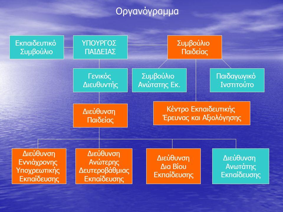 Οργανόγραμμα Εκπαιδευτικό Συμβούλιο ΥΠΟΥΡΓΟΣ ΠΑΙΔΕΙΑΣ Συμβούλιο Παιδείας Κέντρο Εκπαιδευτικής Έρευνας και Αξιολόγησης Συμβούλιο Ανώτατης Εκ. Παιδαγωγι