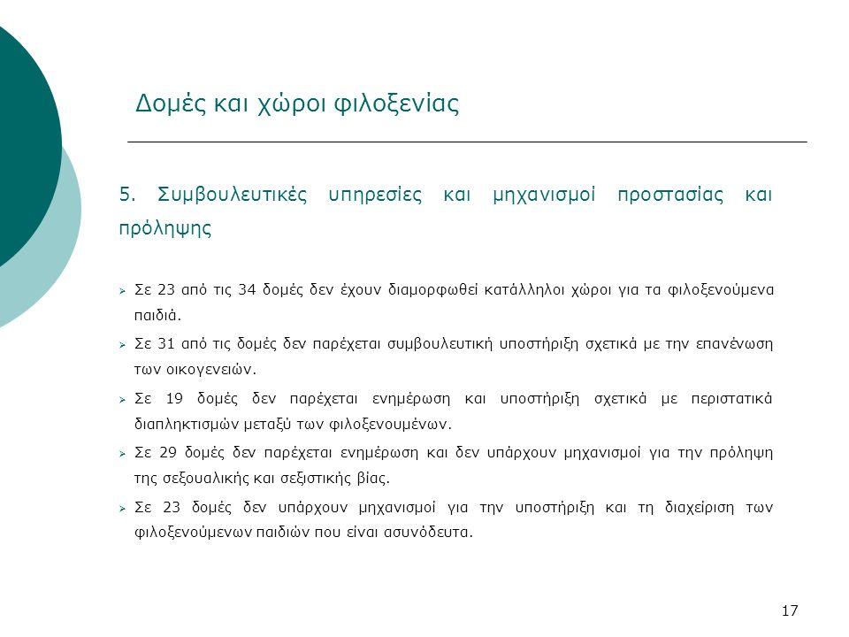 5. Συμβουλευτικές υπηρεσίες και μηχανισμοί προστασίας και πρόληψης  Σε 23 από τις 34 δομές δεν έχουν διαμορφωθεί κατάλληλοι χώροι για τα φιλοξενούμεν