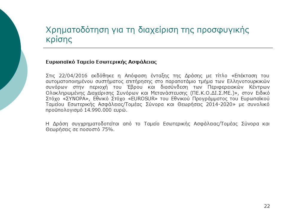 Χρηματοδότηση για τη διαχείριση της προσφυγικής κρίσης Ευρωπαϊκό Ταμείο Εσωτερικής Ασφάλειας Στις 22/04/2016 εκδόθηκε η Απόφαση ένταξης της Δράσης με τίτλο «Επέκταση του αυτοματοποιημένου συστήματος επιτήρησης στο παραποτάμιο τμήμα των Ελληνοτουρκικών συνόρων στην περιοχή του Έβρου και διασύνδεση των Περιφερειακών Κέντρων Ολοκληρωμένης Διαχείρισης Συνόρων και Μετανάστευσης (ΠΕ.Κ.Ο.ΔΙ.Σ.ΜΕ.)», στον Ειδικό Στόχο «ΣΥΝΟΡΑ», Εθνικό Στόχο «EUROSUR» του Εθνικού Προγράμματος του Ευρωπαϊκού Ταμείου Εσωτερικής Ασφάλειας/Τομέας Σύνορα και Θεωρήσεις 2014-2020» με συνολικό προϋπολογισμό 14.990.000 ευρώ.