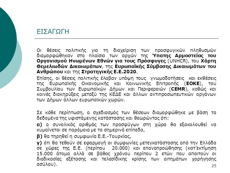 ΕΙΣΑΓΩΓΗ Οι θέσεις πολιτικής για τη διαχείριση των προσφυγικών πληθυσμών διαμορφώθηκαν στο πλαίσιο των αρχών της Ύπατης Αρμοστείας του Οργανισμού Ηνωμένων Εθνών για τους Πρόσφυγες (UNHCR), του Χάρτη Θεμελιωδών Δικαιωμάτων, της Ευρωπαϊκής Σύμβασης Δικαιωμάτων του Ανθρώπου και της Στρατηγικής Ε.Ε.2020.