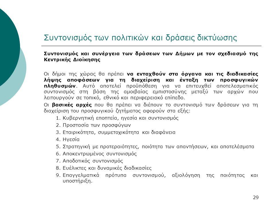 Συντονισμός των πολιτικών και δράσεις δικτύωσης Συντονισμός και συνέργεια των δράσεων των Δήμων με τον σχεδιασμό της Κεντρικής Διοίκησης Οι δήμοι της
