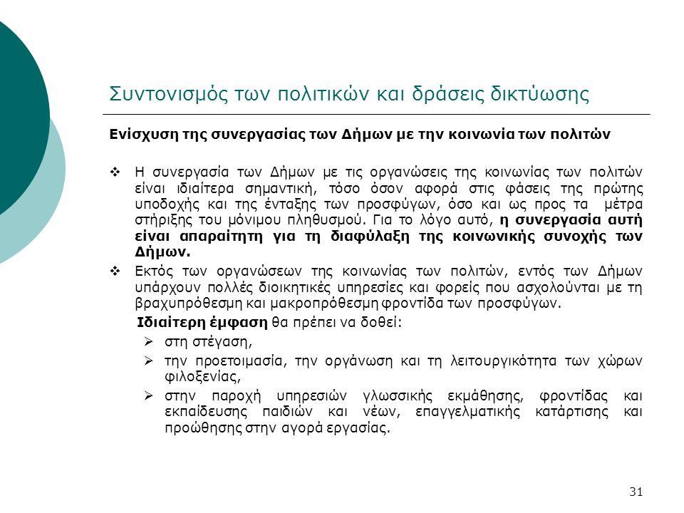 Συντονισμός των πολιτικών και δράσεις δικτύωσης Ενίσχυση της συνεργασίας των Δήμων με την κοινωνία των πολιτών  Η συνεργασία των Δήμων με τις οργανώσ