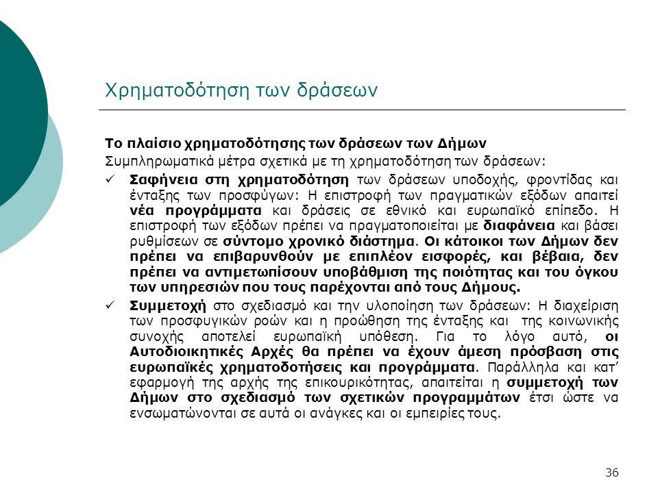 Χρηματοδότηση των δράσεων Το πλαίσιο χρηματοδότησης των δράσεων των Δήμων Συμπληρωματικά μέτρα σχετικά με τη χρηματοδότηση των δράσεων: Σαφήνεια στη χ