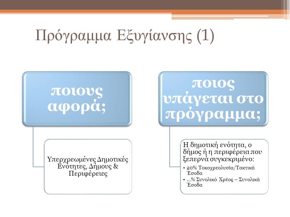 ποιους αφορά; Υπερχρεωμένες Δημοτικές Ενότητες, Δήμους & Περιφέρειες ποιος υπάγεται στο πρόγραμμα; Η δημοτική ενότητα, ο δήμος ή η περιφέρεια που ξεπερνά συγκεκριμένο: 20% Τοκοχρεολυσία/Τακτικά Έσοδα …% Συνολικό Χρέος – Συνολικά Έσοδα Πρόγραμμα Εξυγίανσης (1)