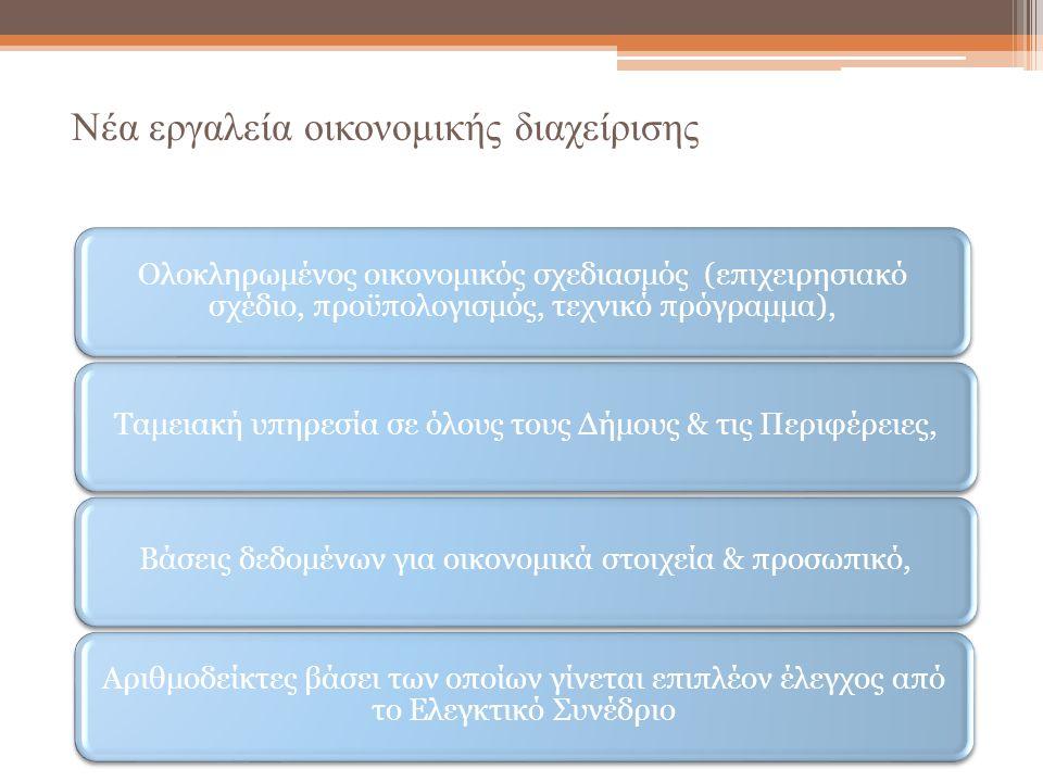 Ολοκληρωμένος οικονομικός σχεδιασμός (επιχειρησιακό σχέδιο, προϋπολογισμός, τεχνικό πρόγραμμα), Ταμειακή υπηρεσία σε όλους τους Δήμους & τις Περιφέρειες,Βάσεις δεδομένων για οικονομικά στοιχεία & προσωπικό, Αριθμοδείκτες βάσει των οποίων γίνεται επιπλέον έλεγχος από το Ελεγκτικό Συνέδριο Νέα εργαλεία οικονομικής διαχείρισης