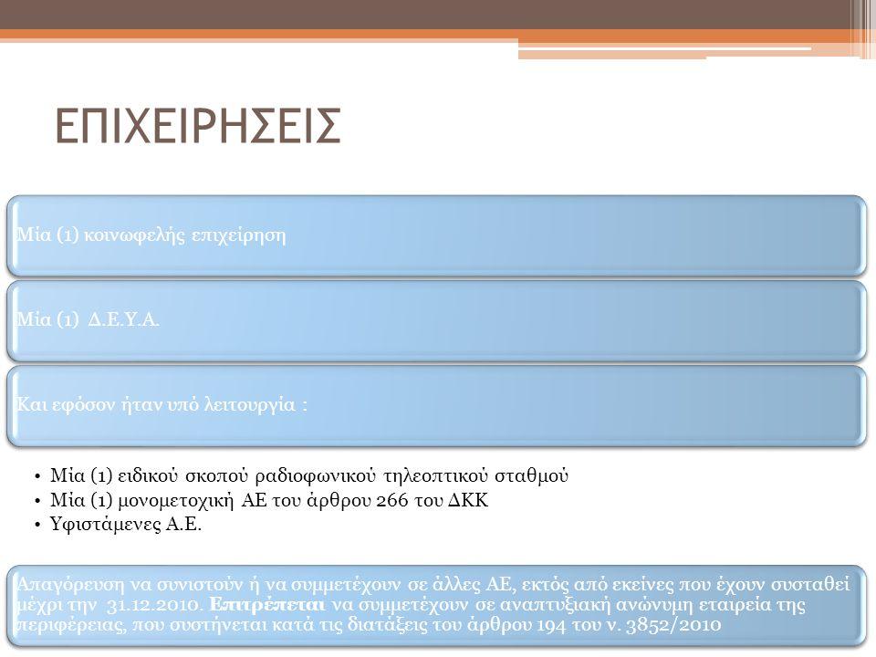 ΕΠΙΧΕΙΡΗΣΕΙΣ Μία (1) κοινωφελής επιχείρησηΜία (1) Δ.Ε.Υ.Α.Και εφόσον ήταν υπό λειτουργία : Μία (1) ειδικού σκοπού ραδιοφωνικού τηλεοπτικού σταθμού Μία (1) μονομετοχική ΑΕ του άρθρου 266 του ΔΚΚ Υφιστάμενες Α.Ε.