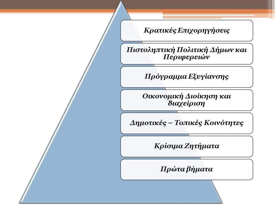Κρατικές Επιχορηγήσεις Πιστοληπτική Πολιτική Δήμων και Περιφερειών Πρόγραμμα Εξυγίανσης Οικονομική Διοίκηση και διαχείριση Δημοτικές – Τοπικές ΚοινότητεςΚρίσιμα ΖητήματαΠρώτα βήματα