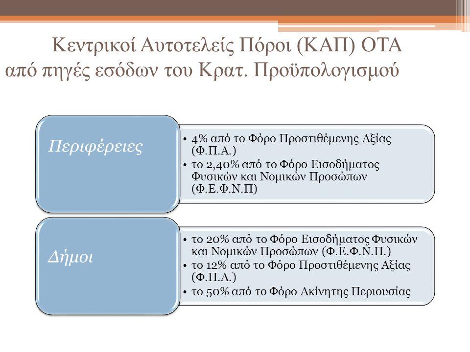 Ανάλυση και κατανομή ΚΑΠ (και ΣΑΤΑ) ▫Τα δύο τρίτα (2/3) των εσόδων των δήμων από το ΦΕΦΝΠ και το σύνολο των εσόδων τους από το ΦΠΑ και το ΦΑΠ, εγγράφονται στον Τακτικό Προϋπολογισμό και κατατίθενται στο Ταμείο Παρακαταθηκών και Δανείων, σε λογαριασμό με τίτλο «Κεντρικοί Αυτοτελείς Πόροι των Δήμων για κάλυψη λειτουργικών και λοιπών γενικών δαπανών».