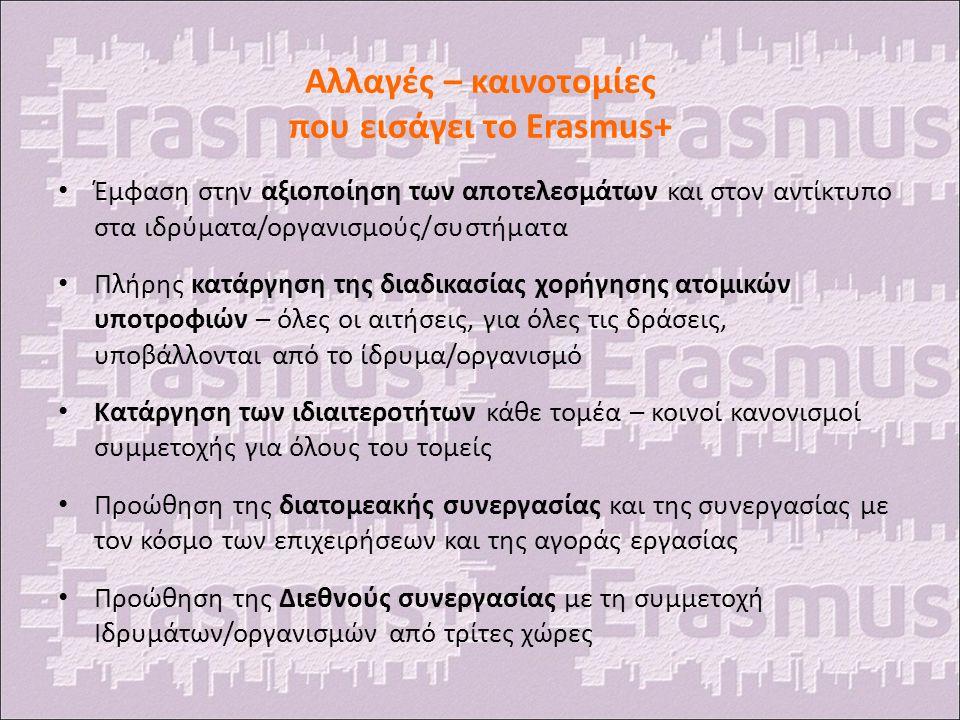 Αλλαγές – καινοτομίες που εισάγει το Erasmus+ Έμφαση στην αξιοποίηση των αποτελεσμάτων και στον αντίκτυπο στα ιδρύματα/οργανισμούς/συστήματα Πλήρης κατάργηση της διαδικασίας χορήγησης ατομικών υποτροφιών – όλες οι αιτήσεις, για όλες τις δράσεις, υποβάλλονται από το ίδρυμα/οργανισμό Κατάργηση των ιδιαιτεροτήτων κάθε τομέα – κοινοί κανονισμοί συμμετοχής για όλους του τομείς Προώθηση της διατομεακής συνεργασίας και της συνεργασίας με τον κόσμο των επιχειρήσεων και της αγοράς εργασίας Προώθηση της Διεθνούς συνεργασίας με τη συμμετοχή Ιδρυμάτων/οργανισμών από τρίτες χώρες