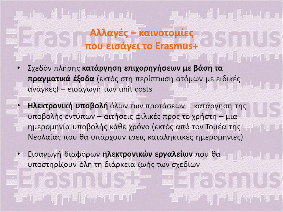Αλλαγές – καινοτομίες που εισάγει το Erasmus+ Σχεδόν πλήρης κατάργηση επιχορηγήσεων με βάση τα πραγματικά έξοδα (εκτός στη περίπτωση ατόμων με ειδικές ανάγκες) – εισαγωγή των unit costs Ηλεκτρονική υποβολή όλων των προτάσεων – κατάργηση της υποβολής εντύπων – αιτήσεις φιλικές προς το χρήστη – μια ημερομηνία υποβολής κάθε χρόνο (εκτός από τον Τομέα της Νεολαίας που θα υπάρχουν τρεις καταληκτικές ημερομηνίες) Εισαγωγή διαφόρων ηλεκτρονικών εργαλείων που θα υποστηρίζουν όλη τη διάρκεια ζωής των σχεδίων