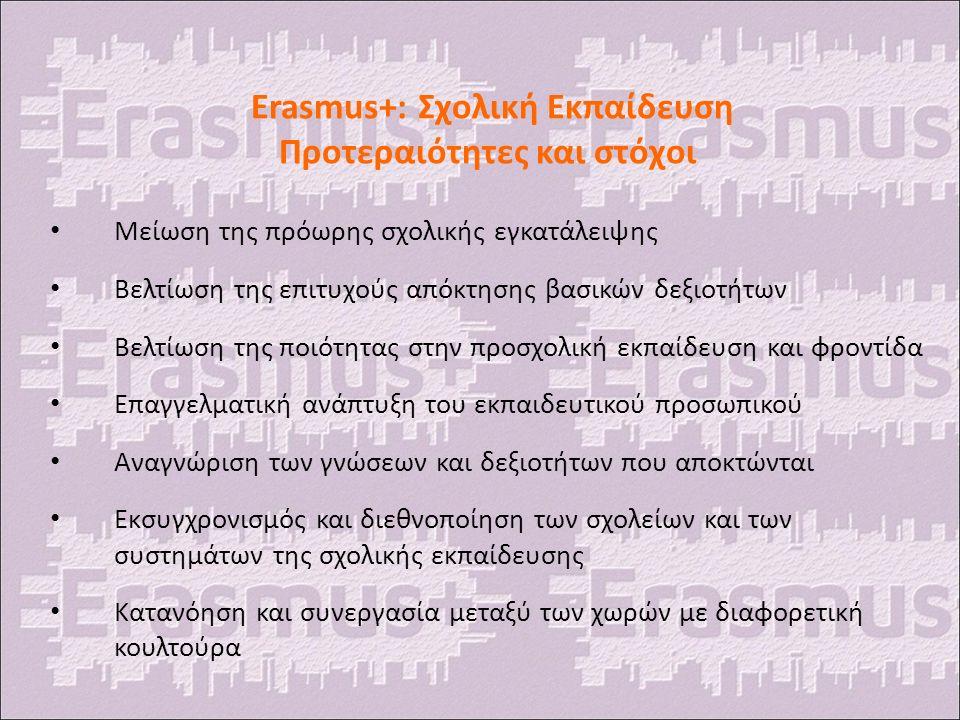 Erasmus+: Σχολική Εκπαίδευση Προτεραιότητες και στόχοι Μείωση της πρόωρης σχολικής εγκατάλειψης Βελτίωση της επιτυχούς απόκτησης βασικών δεξιοτήτων Βελτίωση της ποιότητας στην προσχολική εκπαίδευση και φροντίδα Επαγγελματική ανάπτυξη του εκπαιδευτικού προσωπικού Αναγνώριση των γνώσεων και δεξιοτήτων που αποκτώνται Εκσυγχρονισμός και διεθνοποίηση των σχολείων και των συστημάτων της σχολικής εκπαίδευσης Κατανόηση και συνεργασία μεταξύ των χωρών με διαφορετική κουλτούρα
