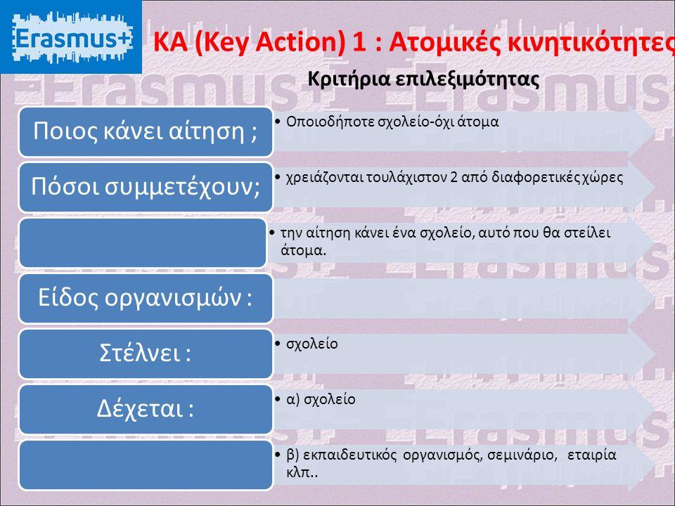 ΚΑ (Key Action) 1 : Ατομικές κινητικότητες Κριτήρια επιλεξιμότητας Οποιοδήποτε σχολείο-όχι άτομα Ποιος κάνει αίτηση ; χρειάζονται τουλάχιστον 2 από διαφορετικές χώρες Πόσοι συμμετέχουν; την αίτηση κάνει ένα σχολείο, αυτό που θα στείλει άτομα.