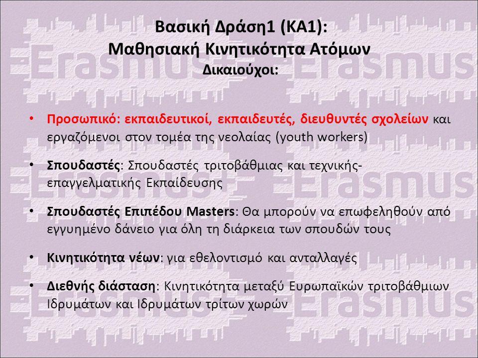 Βασική Δράση1 (KA1): Μαθησιακή Κινητικότητα Ατόμων Δικαιούχοι: Προσωπικό: εκπαιδευτικοί, εκπαιδευτές, διευθυντές σχολείων και εργαζόμενοι στον τομέα της νεολαίας (youth workers) Σπουδαστές: Σπουδαστές τριτοβάθμιας και τεχνικής- επαγγελματικής Εκπαίδευσης Σπουδαστές Επιπέδου Masters: Θα μπορούν να επωφεληθούν από εγγυημένο δάνειο για όλη τη διάρκεια των σπουδών τους Κινητικότητα νέων: για εθελοντισμό και ανταλλαγές Διεθνής διάσταση: Κινητικότητα μεταξύ Ευρωπαϊκών τριτοβάθμιων Ιδρυμάτων και Ιδρυμάτων τρίτων χωρών