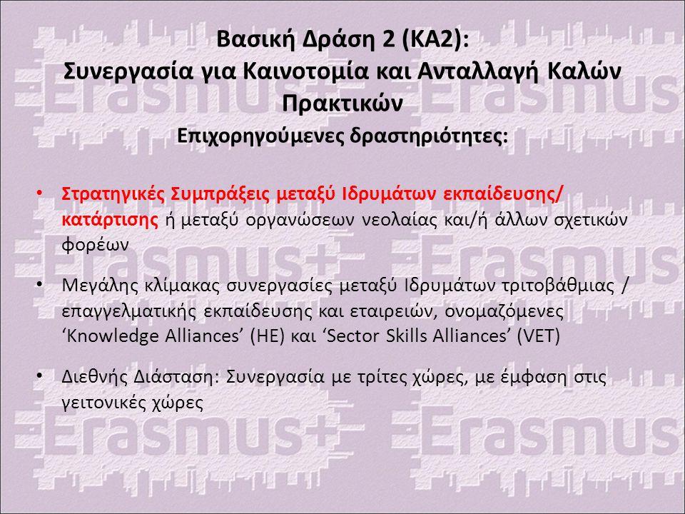 Βασική Δράση 2 (KA2): Συνεργασία για Καινοτομία και Ανταλλαγή Καλών Πρακτικών Επιχορηγούμενες δραστηριότητες: Στρατηγικές Συμπράξεις μεταξύ Ιδρυμάτων εκπαίδευσης/ κατάρτισης ή μεταξύ οργανώσεων νεολαίας και/ή άλλων σχετικών φορέων Μεγάλης κλίμακας συνεργασίες μεταξύ Ιδρυμάτων τριτοβάθμιας / επαγγελματικής εκπαίδευσης και εταιρειών, ονομαζόμενες 'Knowledge Alliances' (HE) και 'Sector Skills Alliances' (VET) Διεθνής Διάσταση: Συνεργασία με τρίτες χώρες, με έμφαση στις γειτονικές χώρες