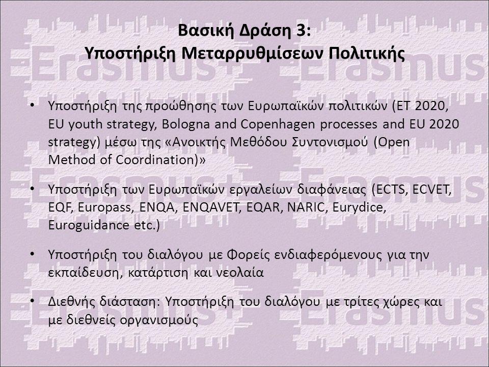 Βασική Δράση 3: Υποστήριξη Μεταρρυθμίσεων Πολιτικής Υποστήριξη της προώθησης των Ευρωπαϊκών πολιτικών (ET 2020, EU youth strategy, Bologna and Copenhagen processes and EU 2020 strategy) μέσω της «Ανοικτής Μεθόδου Συντονισμού (Open Method of Coordination)» Υποστήριξη των Ευρωπαϊκών εργαλείων διαφάνειας (ECTS, ECVET, EQF, Europass, ENQA, ENQAVET, EQAR, NARIC, Eurydice, Euroguidance etc.) Υποστήριξη του διαλόγου με Φορείς ενδιαφερόμενους για την εκπαίδευση, κατάρτιση και νεολαία Διεθνής διάσταση: Υποστήριξη του διαλόγου με τρίτες χώρες και με διεθνείς οργανισμούς
