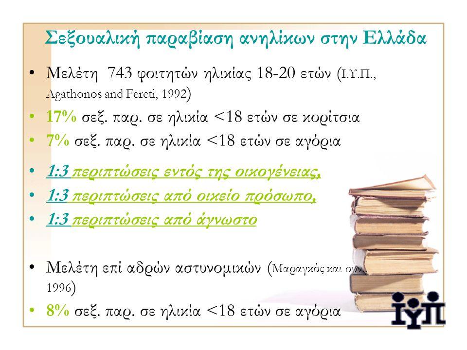 Σεξουαλική παραβίαση ανηλίκων στην Ελλάδα Μελέτη 743 φοιτητών ηλικίας 18-20 ετών ( Ι.Υ.Π., Αgathonos and Fereti, 1992 ) 17% σεξ. παρ. σε ηλικία <18 ετ