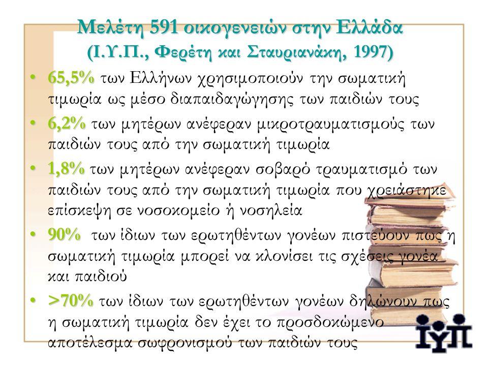 Μελέτη 591 οικογενειών στην Ελλάδα (Ι.Υ.Π., Φερέτη και Σταυριανάκη, 1997) 65,5%65,5% των Ελλήνων χρησιμοποιούν την σωματική τιμωρία ως μέσο διαπαιδαγώγησης των παιδιών τους 6,2%6,2% των μητέρων ανέφεραν μικροτραυματισμούς των παιδιών τους από την σωματική τιμωρία 1,8%1,8% των μητέρων ανέφεραν σοβαρό τραυματισμό των παιδιών τους από την σωματική τιμωρία που χρειάστηκε επίσκεψη σε νοσοκομείο ή νοσηλεία 90%90% των ίδιων των ερωτηθέντων γονέων πιστεύουν πως η σωματική τιμωρία μπορεί να κλονίσει τις σχέσεις γονέα και παιδιού >70%>70% των ίδιων των ερωτηθέντων γονέων δηλώνουν πως η σωματική τιμωρία δεν έχει το προσδοκώμενο αποτέλεσμα σωφρονισμού των παιδιών τους