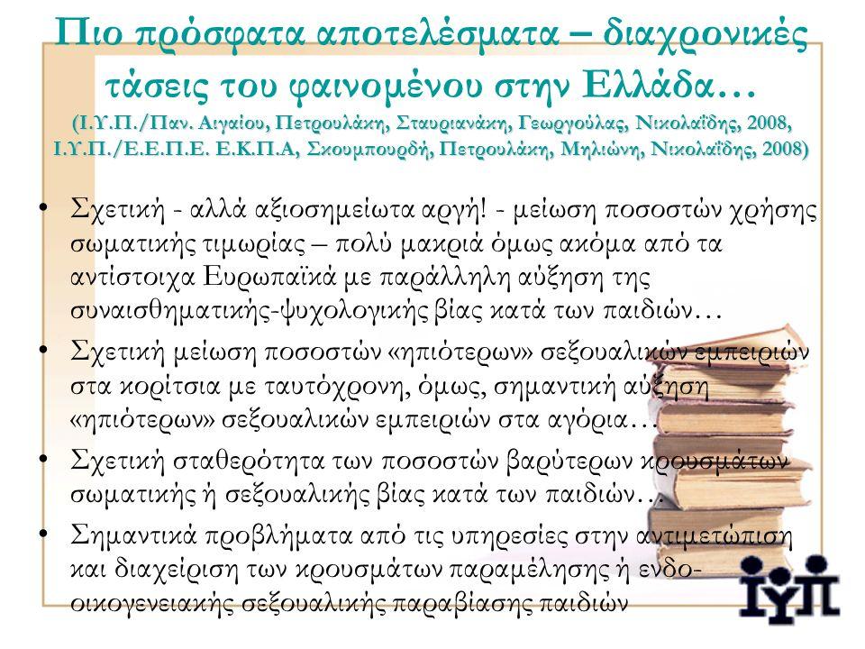 (Ι.Υ.Π./Παν. Αιγαίου, Πετρουλάκη, Σταυριανάκη, Γεωργούλας, Νικολαΐδης, 2008, Ι.Υ.Π./Ε.Ε.Π.Ε. Ε.Κ.Π.Α, Σκουμπουρδή, Πετρουλάκη, Μηλιώνη, Νικολαΐδης, 20